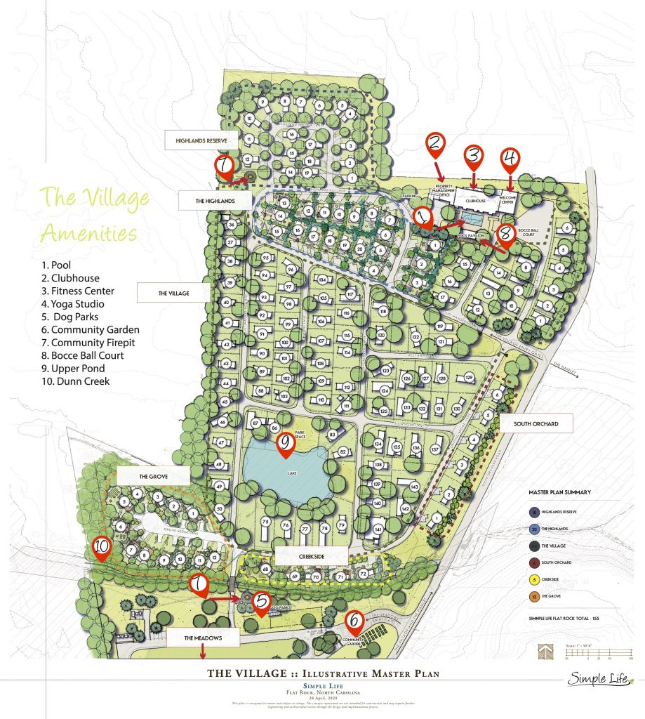 SIMPLE LIFE_VILLAGE MASTER PLAN WITH LOT NUMBERS_30x42_1