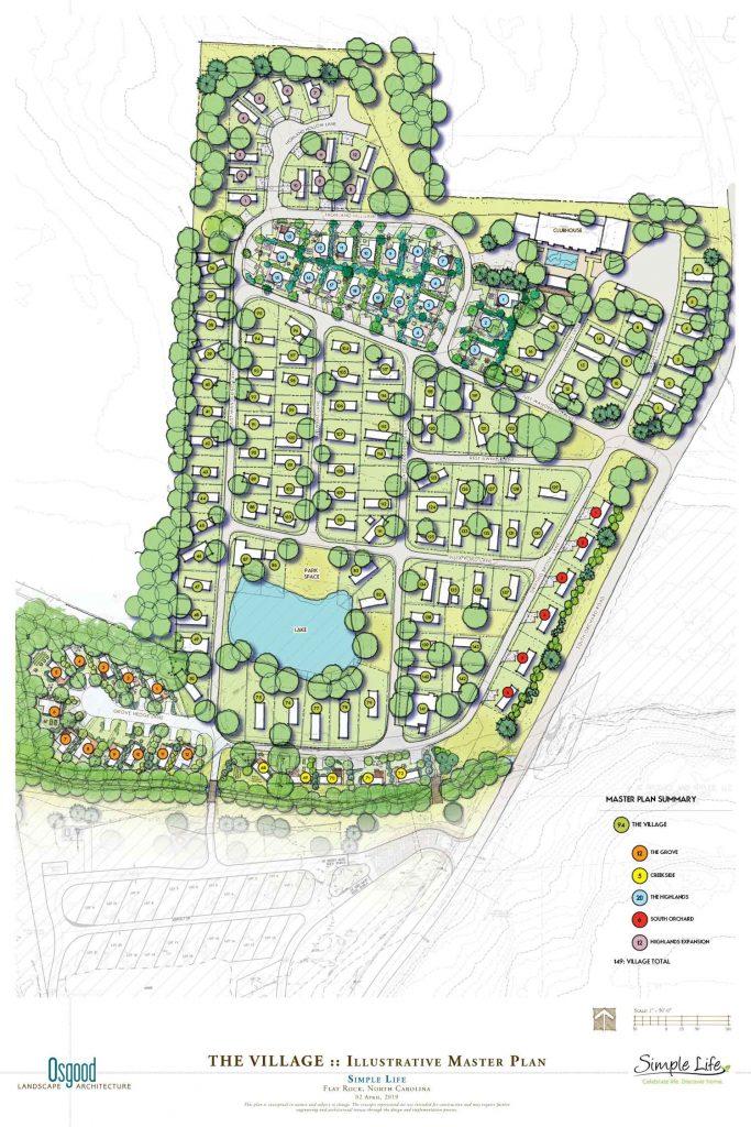 The Village Sitemap